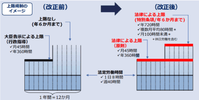 上記規制のイメージ