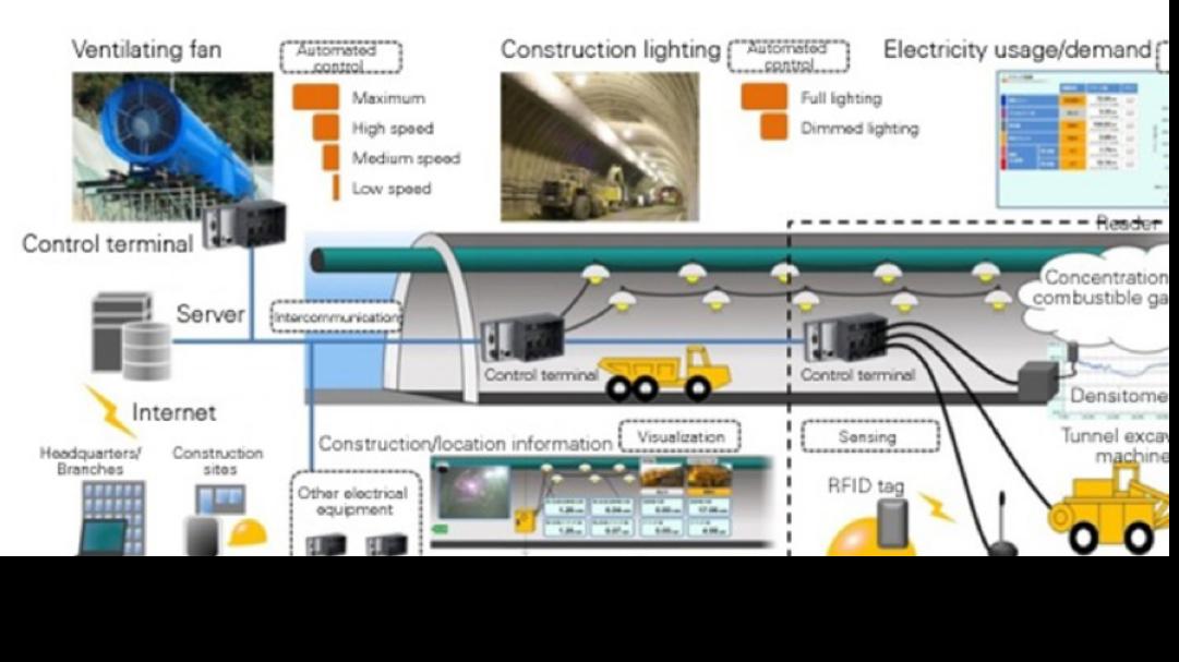 IoTによる山岳トンネルの安全対策・省エネ制御システム